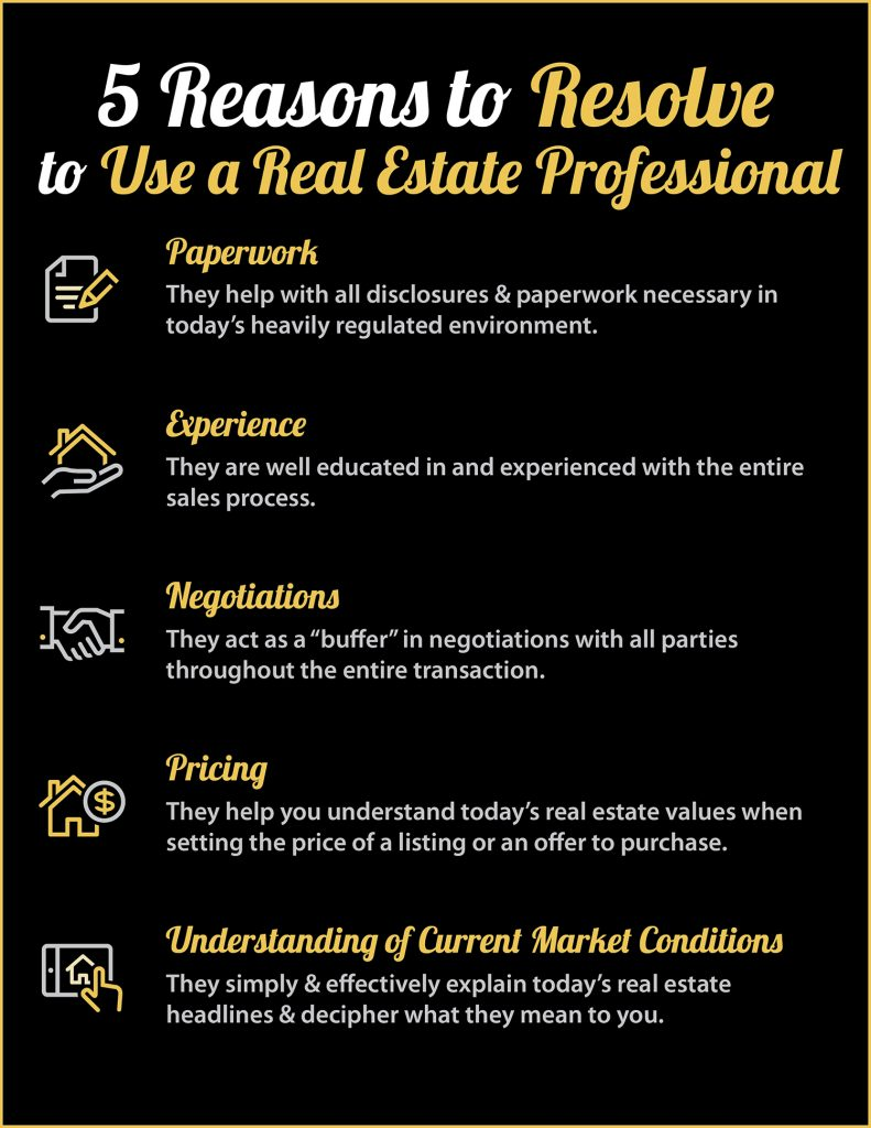 5 Reasons to Use a Real Estate Agent
